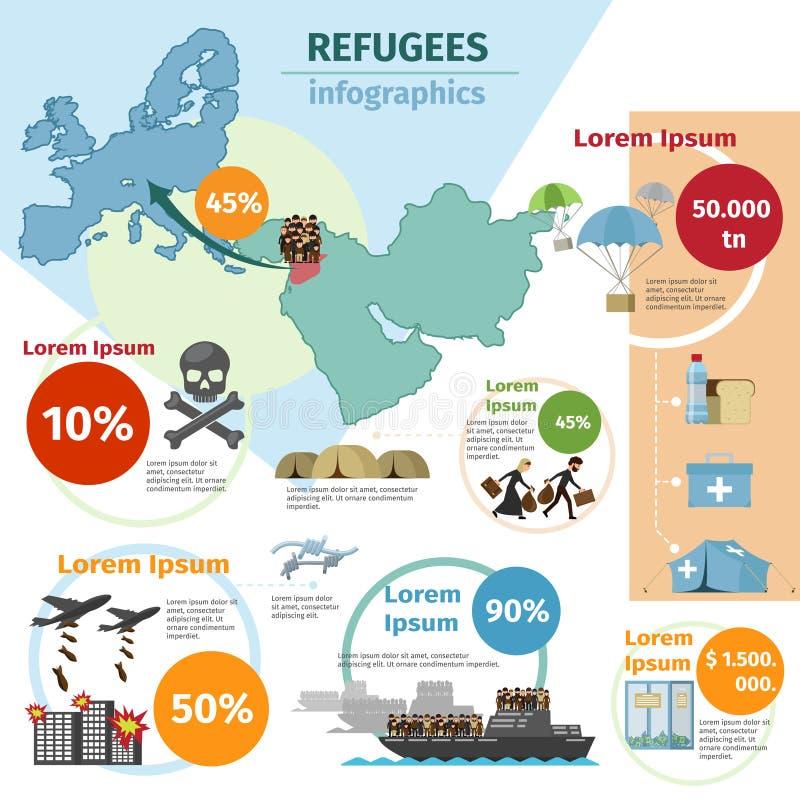 Διάνυσμα διασωθών πολεμικών θυμάτων και προσφύγων ελεύθερη απεικόνιση δικαιώματος