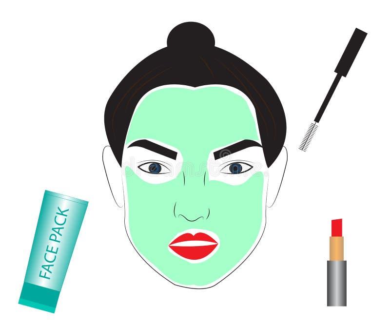 Διάνυσμα καλλυντικών ομορφιάς προσώπου skincare ελεύθερη απεικόνιση δικαιώματος