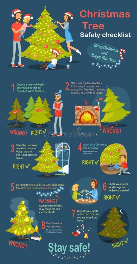 Διάνυσμα οδηγίας Cheklist ασφάλειας χριστουγεννιάτικων δέντρων ελεύθερη απεικόνιση δικαιώματος