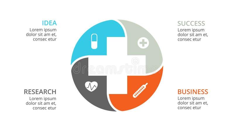 Διάνυσμα συν το infographic, ιατρικό διάγραμμα, γραφική παράσταση υγειονομικής περίθαλψης, παρουσίαση νοσοκομείων, διάγραμμα έκτα διανυσματική απεικόνιση