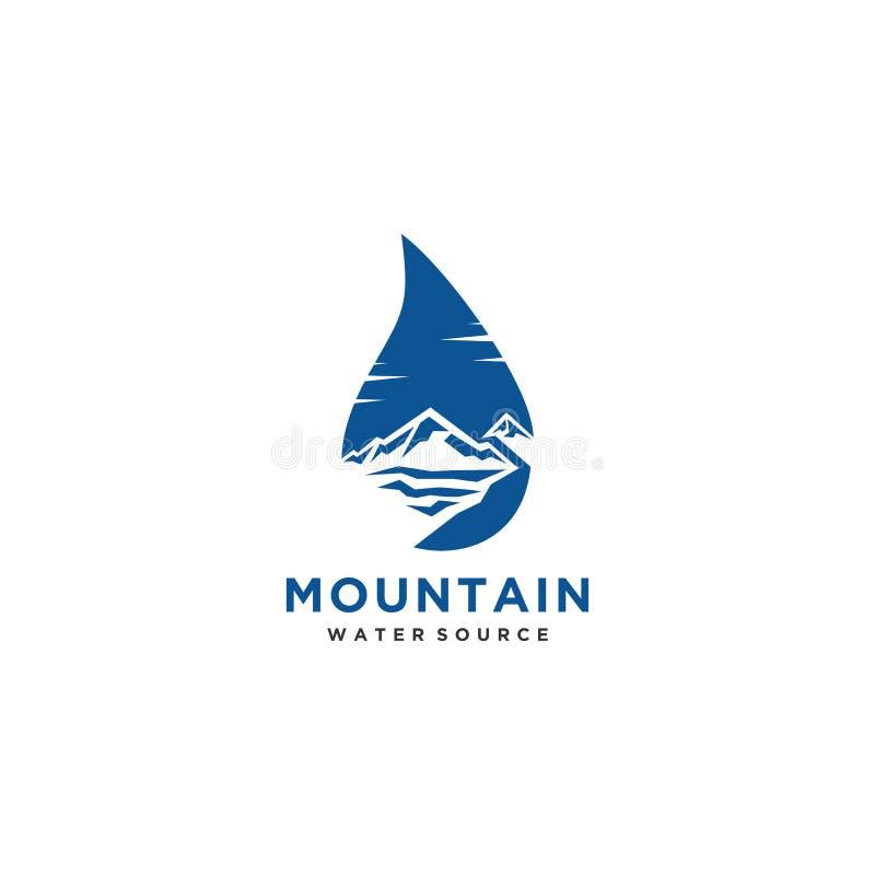 Διάνυσμα σχεδίου λογότυπων ή συμβόλων των υδάτινων πόρων βουνών διανυσματική απεικόνιση