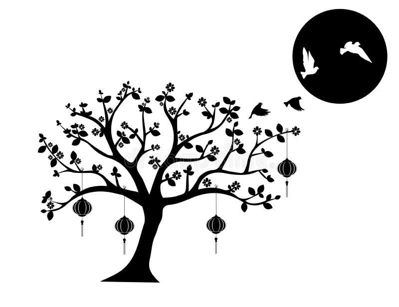 Διάνυσμα Decals τοίχων, δέντρο με τους κινεζικούς λαμπτήρες και τις πετώντας σκιαγραφίες πουλιών στη πανσέληνο, διακόσμηση τοίχων διανυσματική απεικόνιση