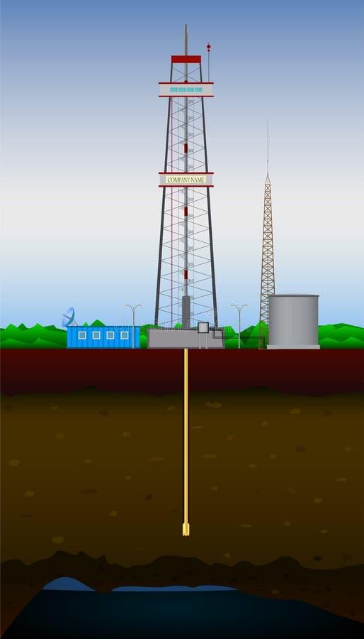 Διάτρηση πετρελαιοπηγών απεικόνιση αποθεμάτων
