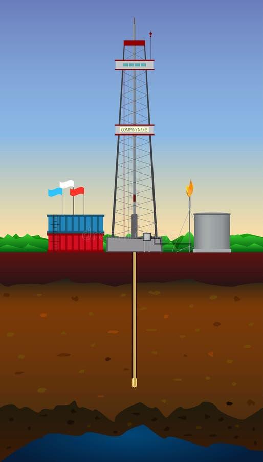 Διάτρηση φρεατίων αερίου απεικόνιση αποθεμάτων