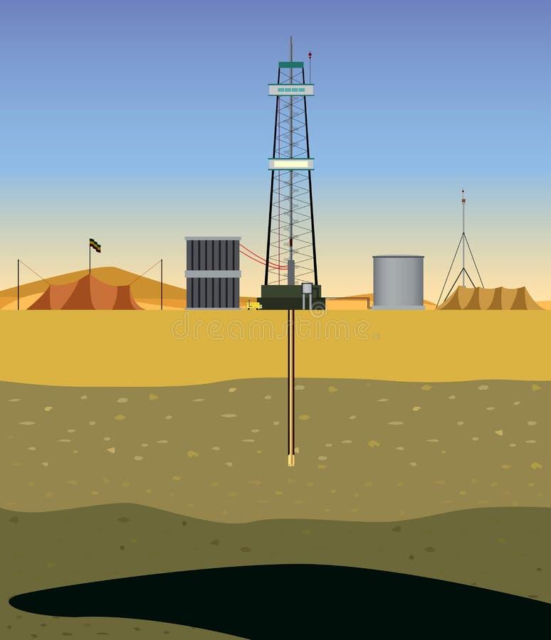 Διάτρυση ενός φρεατίου αερίου (Μέση Ανατολή) ελεύθερη απεικόνιση δικαιώματος