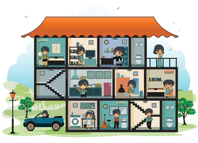 Διάφορα δωμάτια στο σπίτι ελεύθερη απεικόνιση δικαιώματος