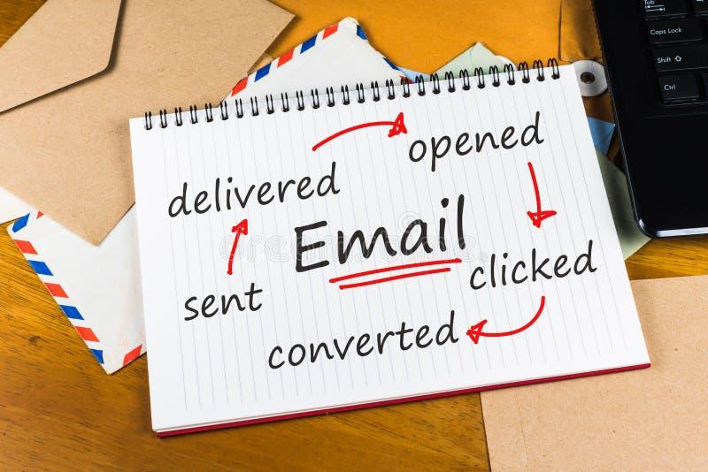 Διάλεξη μάρκετινγκ ηλεκτρονικού ταχυδρομείου στοκ εικόνα