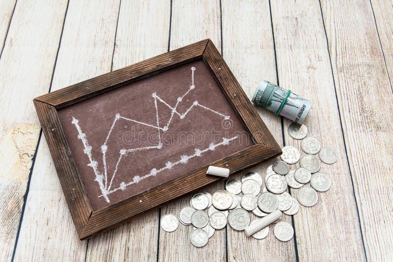 Διαγράμματα πινάκων κιμωλίας και ρωσικά χρήματα στοκ εικόνα με δικαίωμα ελεύθερης χρήσης