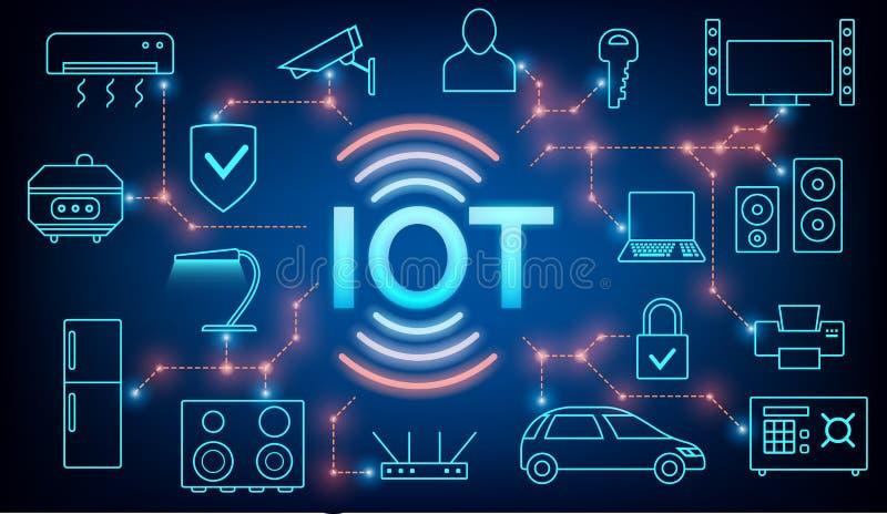 Διαδίκτυο της έννοιας πραγμάτων, του έξυπνου σπιτιού, της αυτοματοποίησης και της σε απευθείας σύνδεση σύνδεσης ελεύθερη απεικόνιση δικαιώματος