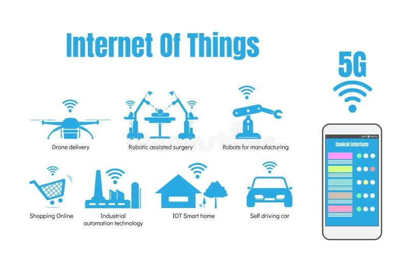 Διαδίκτυο των πραγμάτων ή iot της έννοιας, μεγάλη ταχύτητα 5G Διαδίκτυο διανυσματική απεικόνιση