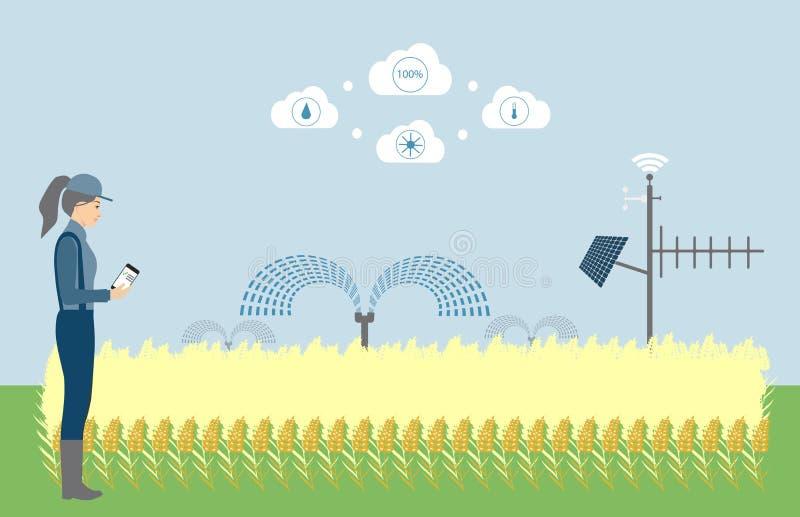 Διαδίκτυο των πραγμάτων στη γεωργία διανυσματική απεικόνιση