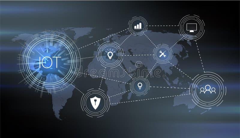 Διαδίκτυο των πραγμάτων IoT και της έννοιας δικτύωσης για τις συνδεδεμένες συσκευές ελεύθερη απεικόνιση δικαιώματος