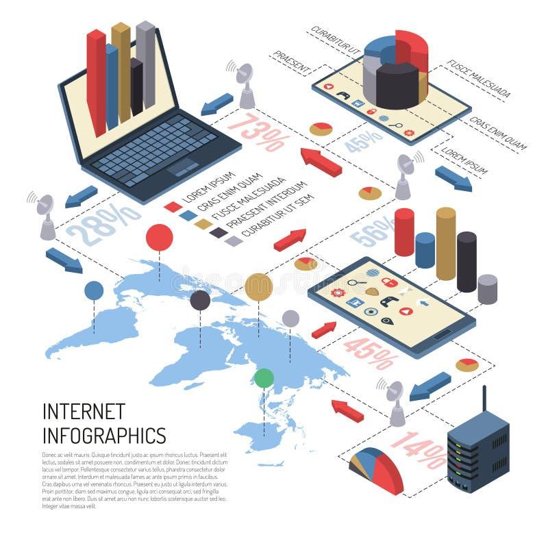 Διαδίκτυο των πραγμάτων Isometric Infographics απεικόνιση αποθεμάτων