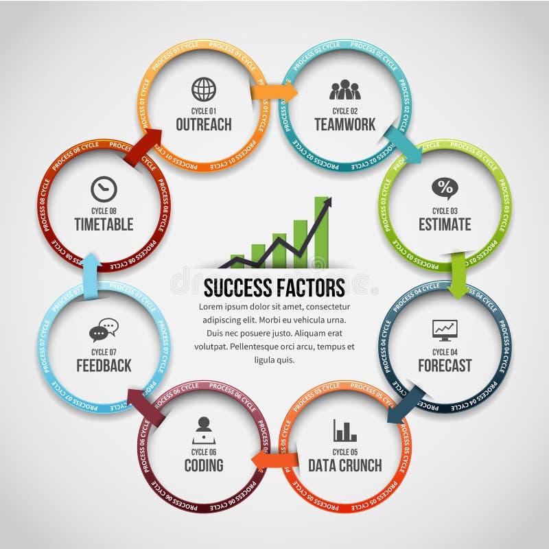 Διαδικασία Infographic σχολιασμού οκτώ κύκλων απεικόνιση αποθεμάτων
