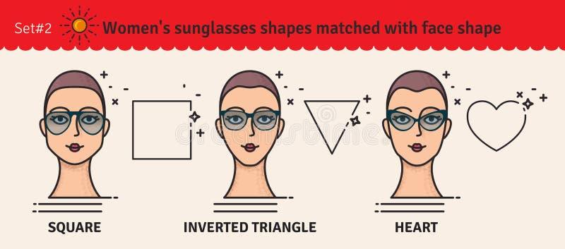 2 διακοσμήσεις που τίθεν Οδηγός μορφών γυαλιών ηλίου Μορφές γυαλιών ηλίου γυναικών που αντιστοιχούνται τη μορφή προσώπου Διάφορες απεικόνιση αποθεμάτων