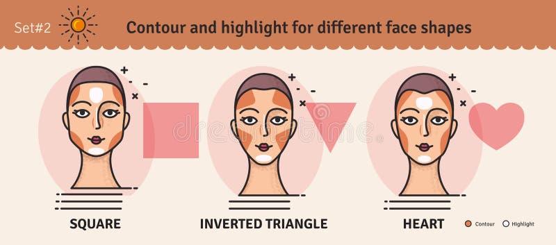 2 διακοσμήσεις που τίθεν Οδηγός χάραξης περιγράμματος και κυριώτερου σημείου makeup Διανυσματικό σύνολο διαφορετικών τύπων προσώπ απεικόνιση αποθεμάτων