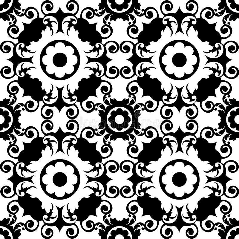 διακοσμητικό floral πρότυπο ελεύθερη απεικόνιση δικαιώματος