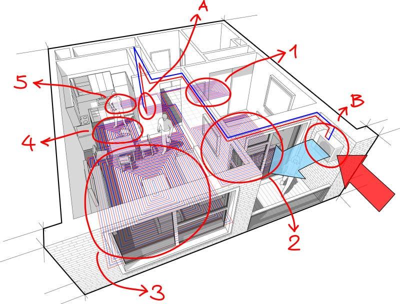 Διαμέρισμα με την αντλία underfloor θέρμανσης και θερμότητας και συρμένες τις χέρι σημειώσεις διανυσματική απεικόνιση