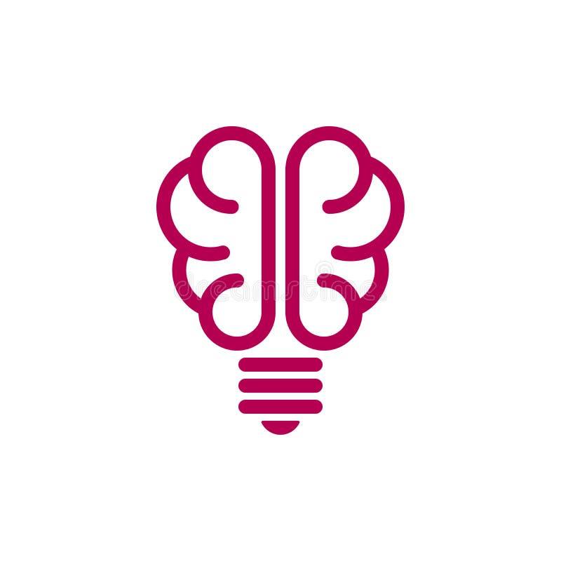 Διαμορφωμένο εγκέφαλος εικονίδιο βολβών ελεύθερη απεικόνιση δικαιώματος