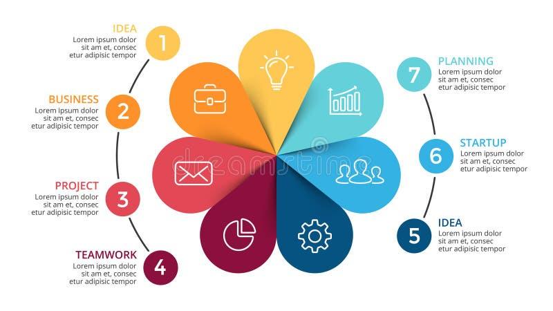 Διανυσματικά βέλη κύκλων infographic, διάγραμμα κύκλων, γραφική παράσταση λουλουδιών, διάγραμμα παρουσίασης διανυσματική απεικόνιση