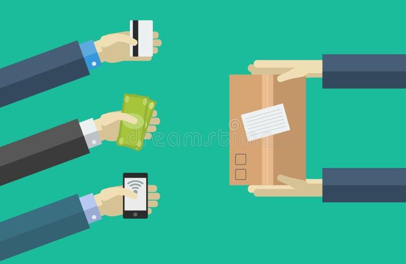 Διανυσματικά εικονίδια αγορών στο επίπεδο ύφος Διάφορες μέθοδοι πληρωμής η διαταγή, πληρώνει, παραδίδει ελεύθερη απεικόνιση δικαιώματος