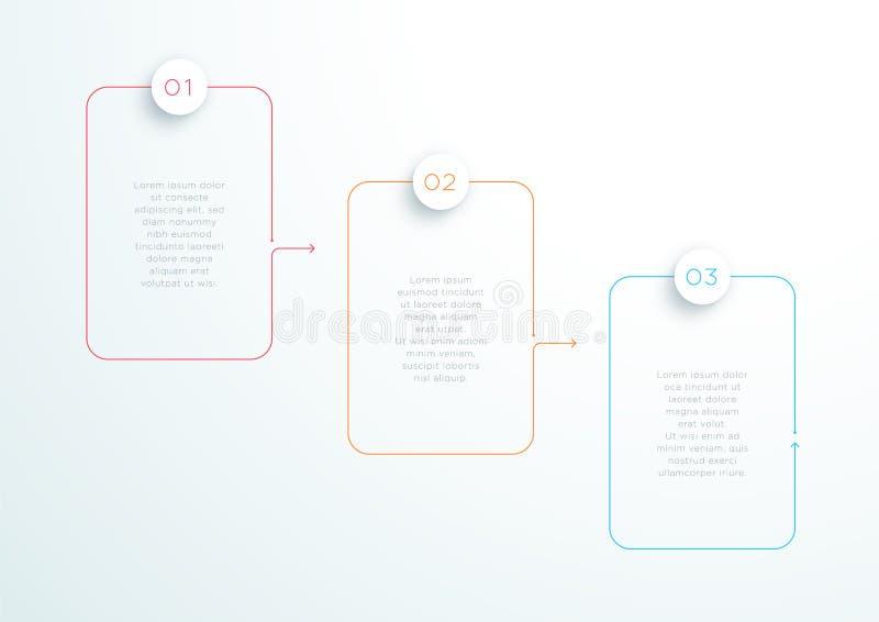 3 διανυσματικά επίπεδα λεπτά παράθυρα κειμένου γραμμών βημάτων που συνδέονται ελεύθερη απεικόνιση δικαιώματος
