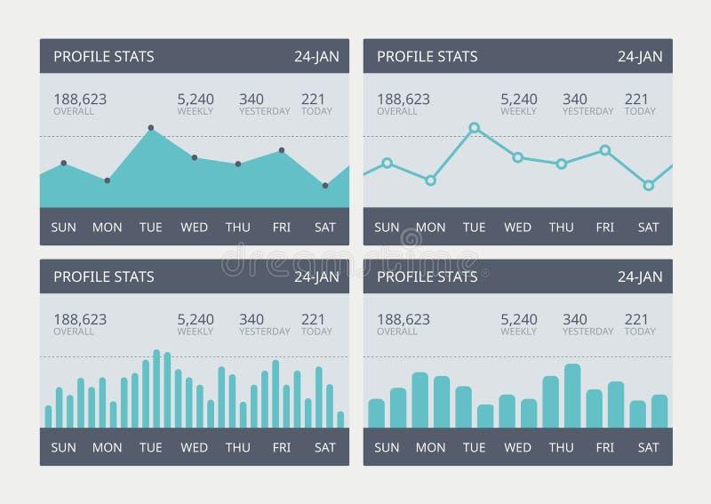 Διανυσματικά διαγράμματα στατιστικής επιχειρήσεων καθορισμένα ελεύθερη απεικόνιση δικαιώματος