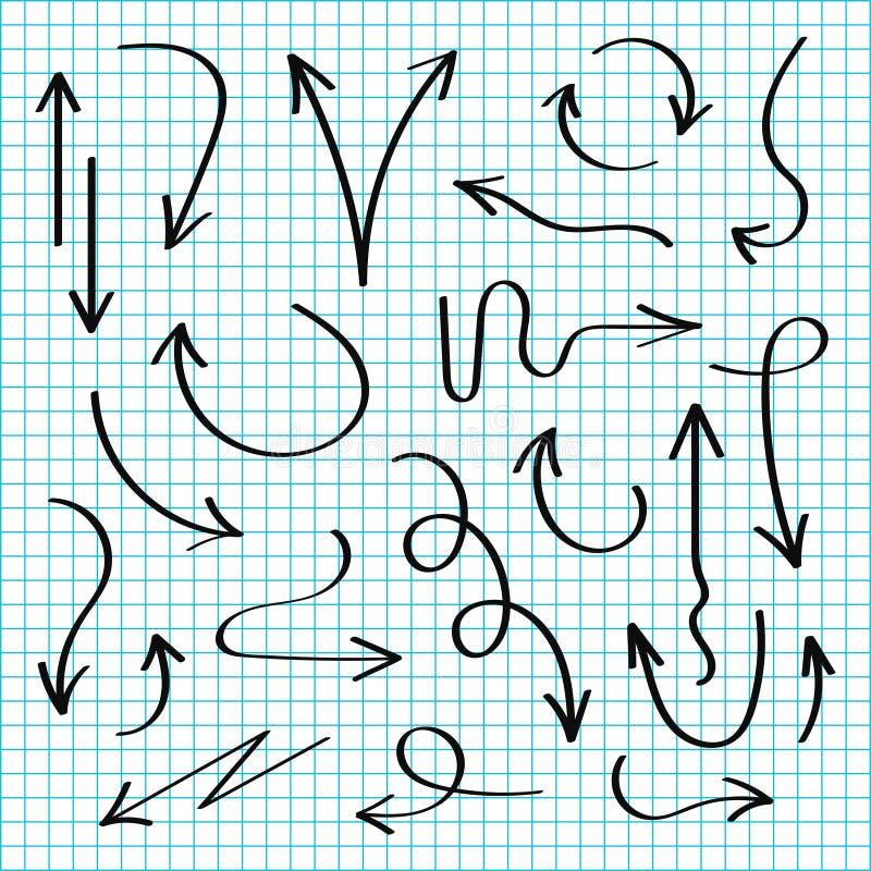 Διανυσματικά συρμένα χέρι βέλη καθορισμένα Μαύρα βέλη σκίτσων στο ύφος doodle Γραμμές και δείκτες, έλεγχος και σημάδια διανυσματική απεικόνιση
