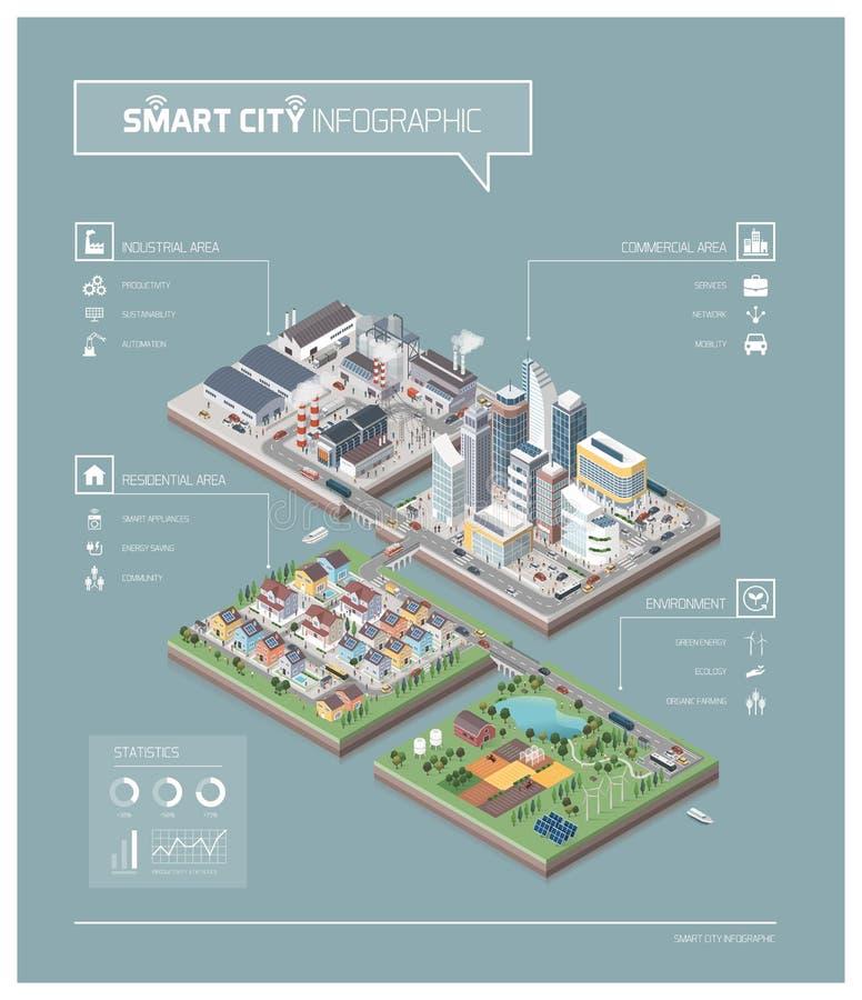 Διανυσματικά isometric νησιά πόλεων με τους ανθρώπους και οχήματα διανυσματική απεικόνιση