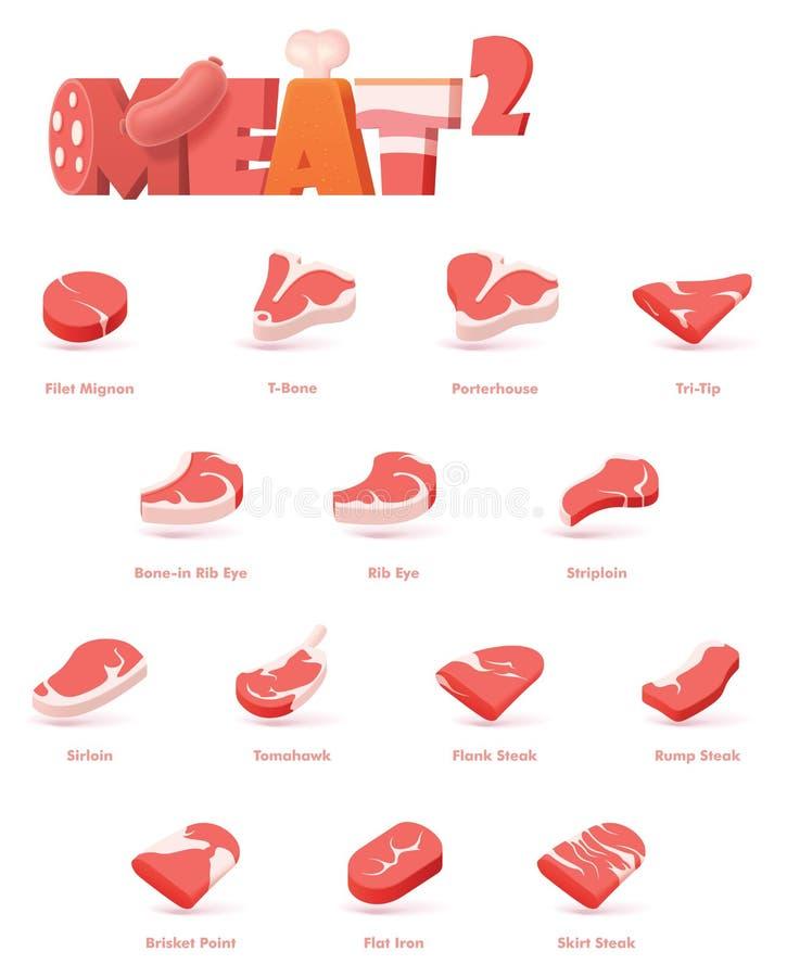 Διανυσματικές περικοπές κρέατος βόειου κρέατος για τις μπριζόλες απεικόνιση αποθεμάτων
