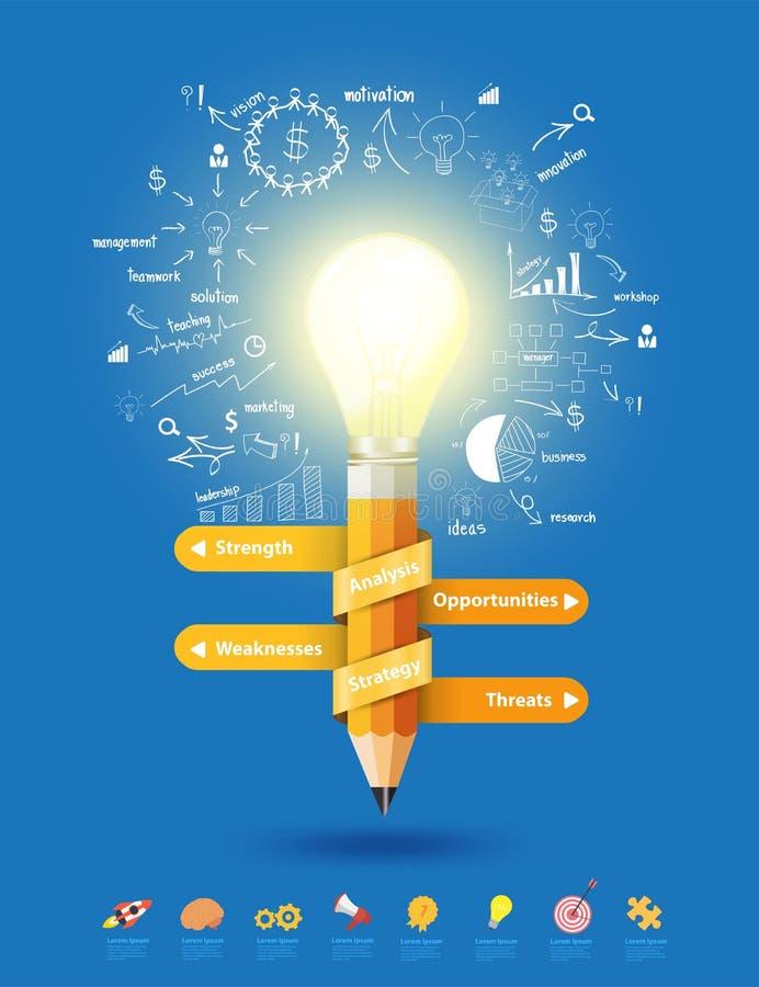 Διανυσματική λάμπα φωτός μολυβιών ως δημιουργική έννοια ελεύθερη απεικόνιση δικαιώματος