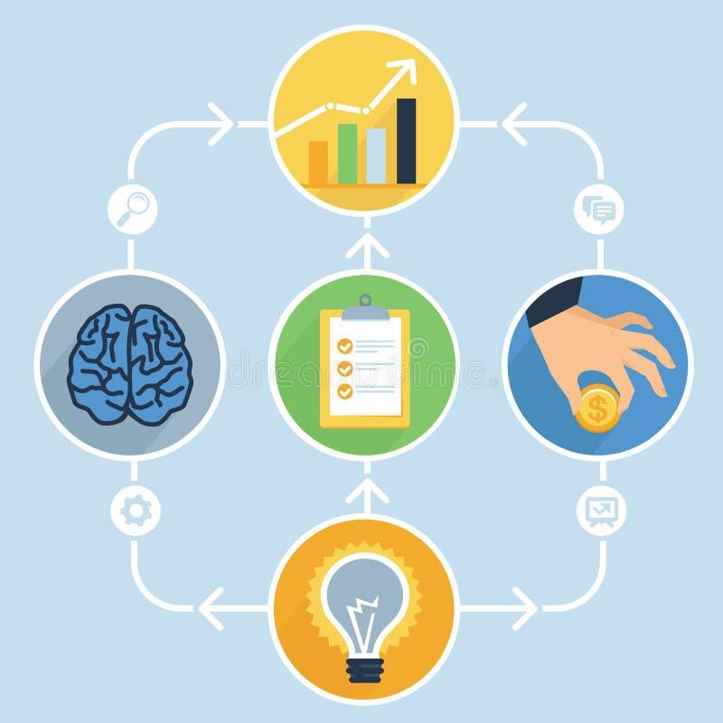 Διανυσματική έννοια ίδρυσης επιχείρησης διανυσματική απεικόνιση