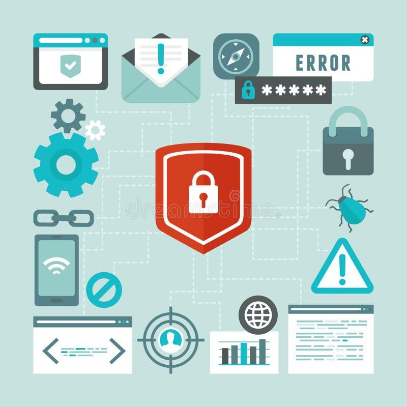 Διανυσματική έννοια Διαδικτύου και ασφαλείας πληροφοριών στο επίπεδο ύφος απεικόνιση αποθεμάτων