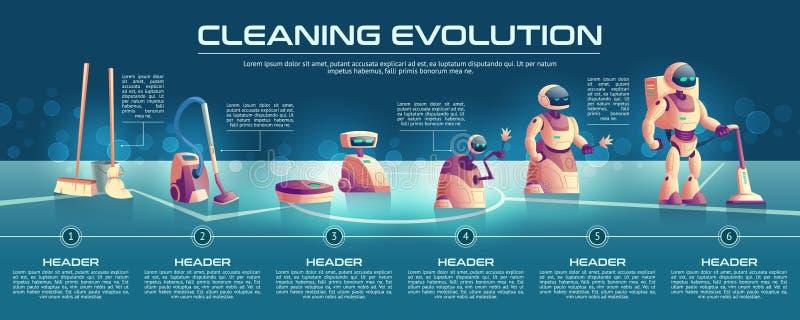 Διανυσματική έννοια κινούμενων σχεδίων εξέλιξης ρομπότ καθαρισμού ελεύθερη απεικόνιση δικαιώματος
