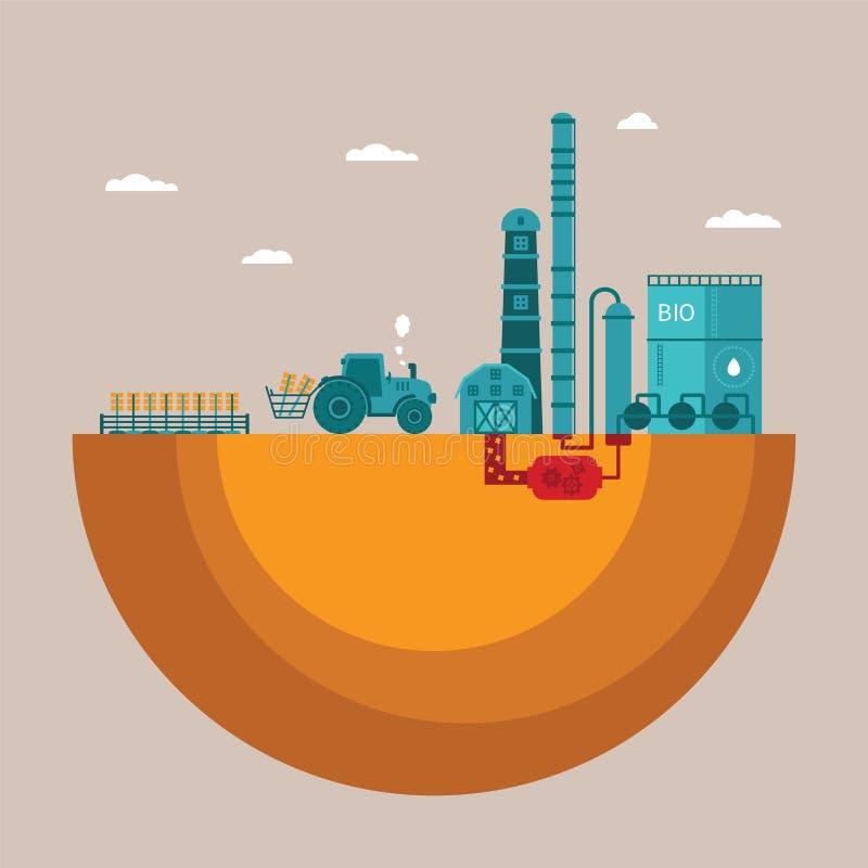 Διανυσματική έννοια των εγκαταστάσεων εγκαταστάσεων καθαρισμού βιολογικών καυσίμων για τους φυσικούς πόρους επεξεργασίας ελεύθερη απεικόνιση δικαιώματος