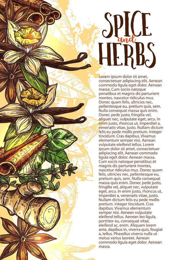 Διανυσματική αγροτικών καταστημάτων καρυκευμάτων και χορταριών σκίτσων αφίσα διανυσματική απεικόνιση