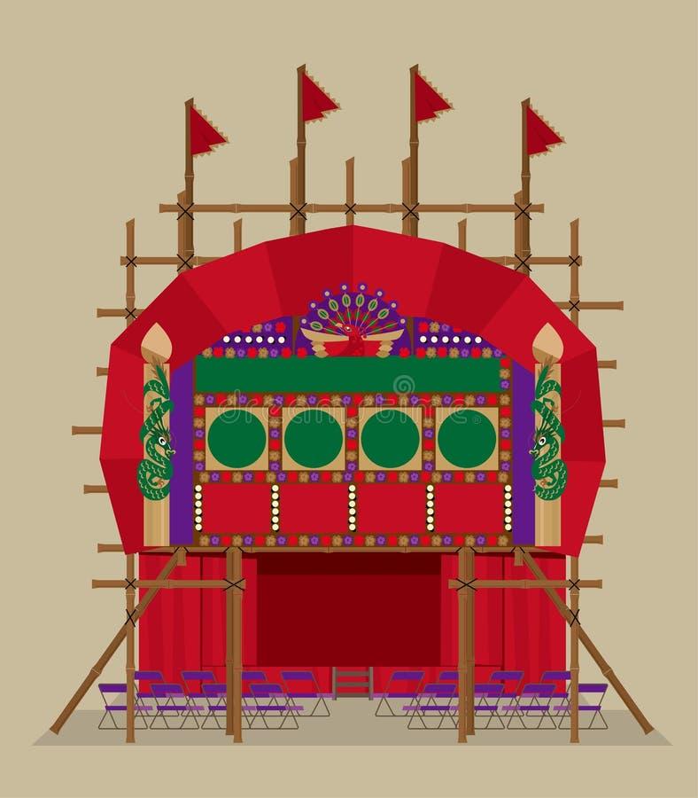Διανυσματική απεικόνιση ενός από την Καντώνα θεάτρου μπαμπού οπερών διανυσματική απεικόνιση