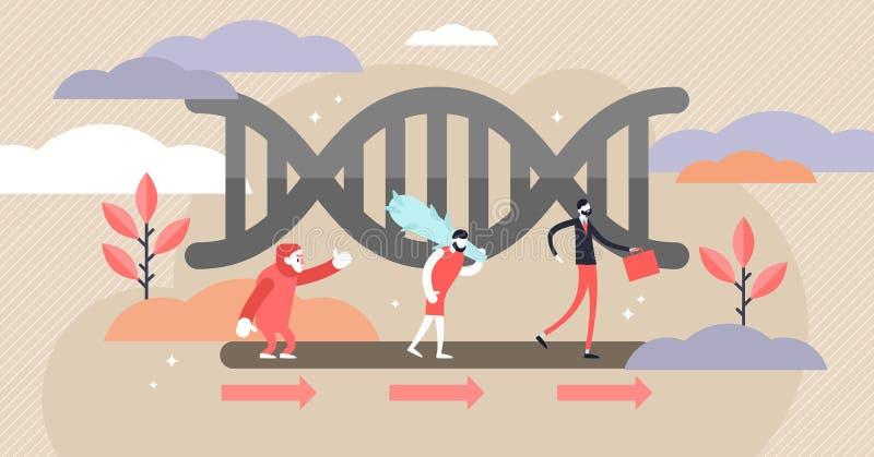 Διανυσματική απεικόνιση εξέλιξης Επίπεδη μικροσκοπική έννοια προσώπων θεωρίας ανάπτυξης ελεύθερη απεικόνιση δικαιώματος