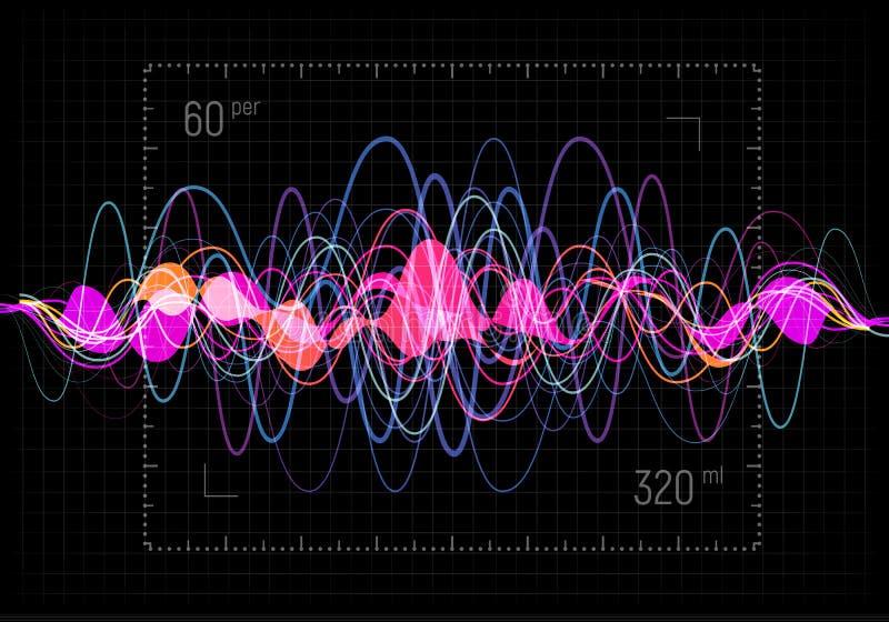 Διανυσματική απεικόνιση εξισωτών Αφηρημένο εικονίδιο κυμάτων που τίθεται για τη μουσική και τον ήχο Κυματιστές γραμμές κινήσεων χ ελεύθερη απεικόνιση δικαιώματος