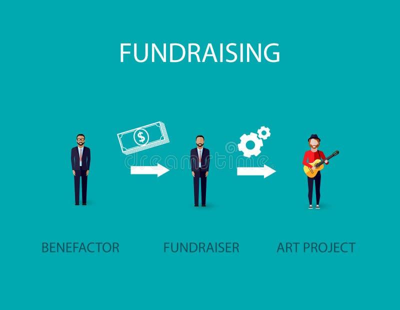 Διανυσματική απεικόνιση μιας infographic έννοιας ερανικού ένας ευεργέτης που δίνει τα χρήματα για το πρόγραμμα τέχνης μη κέρδους διανυσματική απεικόνιση