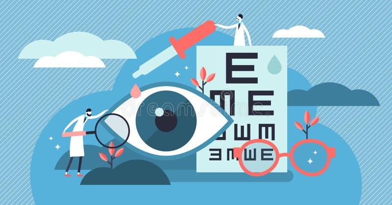 Διανυσματική απεικόνιση οφθαλμολογίας Επίπεδη μικροσκοπική έννοια προσώπων υγείας ματιών απεικόνιση αποθεμάτων