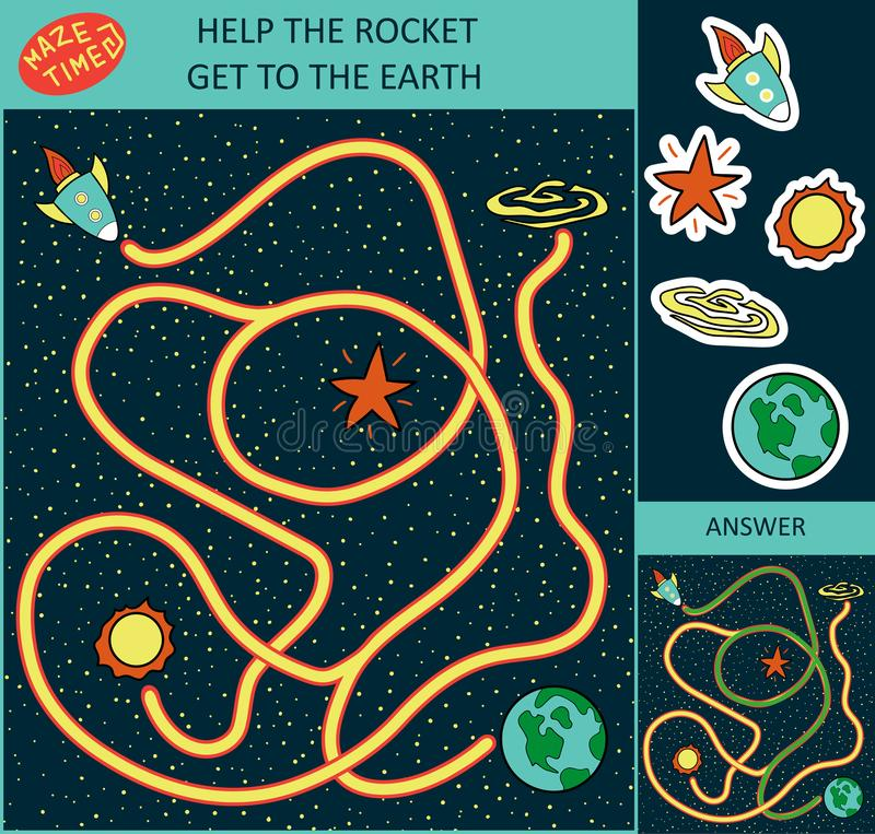 Διανυσματική απεικόνιση του λαβυρίνθου για τα παιδιά διανυσματική απεικόνιση