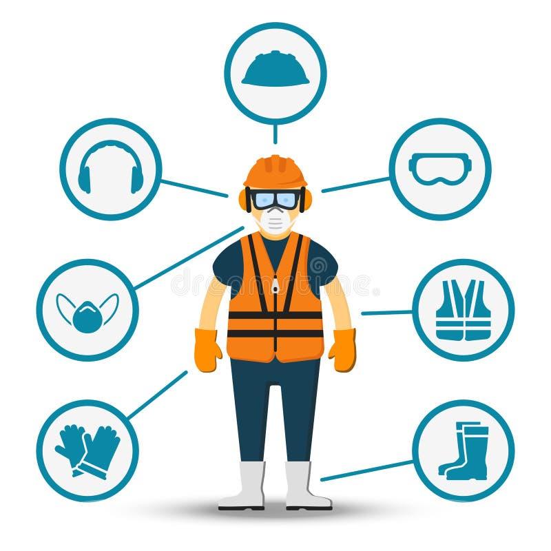 Διανυσματική απεικόνιση υγειών και ασφαλειών εργαζομένων απεικόνιση αποθεμάτων