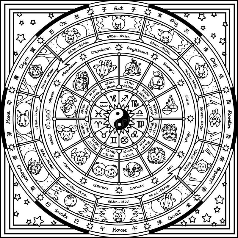 Διανυσματική αστρολογική ρόδα τύχης απεικόνιση αποθεμάτων