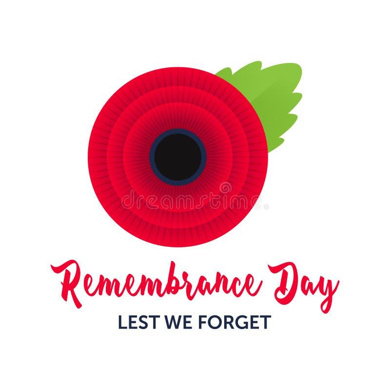 Διανυσματική αφίσα ημέρας ενθύμησης ξεχάστε για να μην Φωτεινό κόκκινο λουλούδι παπαρουνών απεικόνιση αποθεμάτων