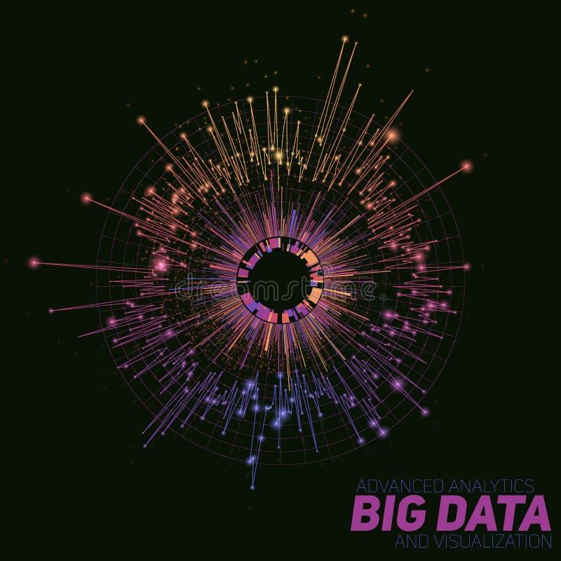 Διανυσματική αφηρημένη ζωηρόχρωμη στρογγυλή μεγάλη απεικόνιση στοιχείων Φουτουριστικό σχέδιο infographics Οπτική πολυπλοκότητα πλ διανυσματική απεικόνιση