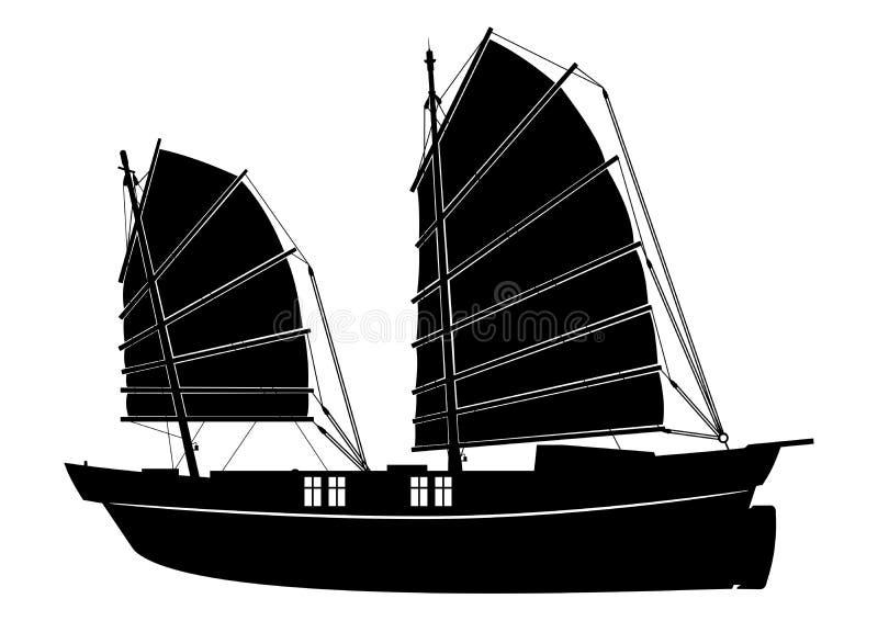Διανυσματική βάρκα παλιοπραγμάτων διανυσματική απεικόνιση