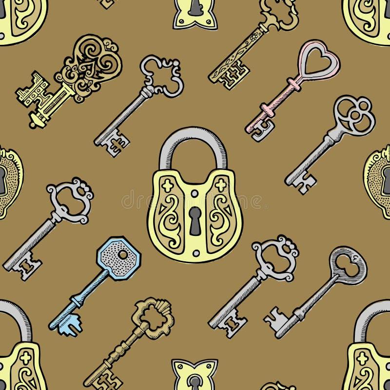 Διανυσματική βασική εκλεκτής ποιότητας παλαιά απεικόνιση κλειδαριών σκίτσων αναδρομική της κλειδαριάς από το παλαιό μυστικό ασφάλ ελεύθερη απεικόνιση δικαιώματος