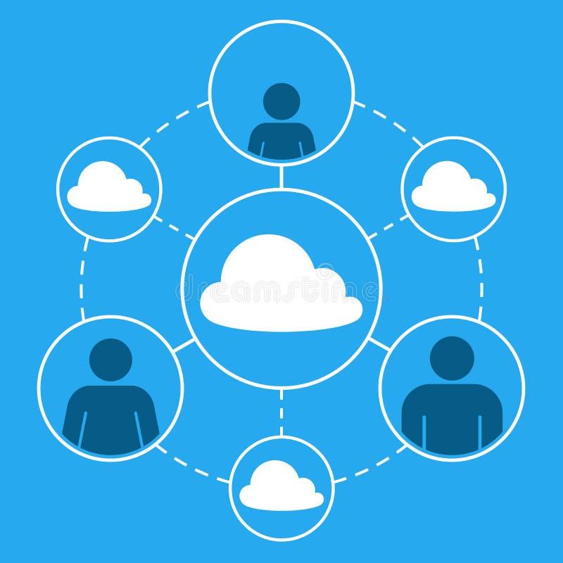 Διανυσματική εικόνα της οικογενειακής κοινωνικής δικτύωσης με τις έννοιες σύννεφων ελεύθερη απεικόνιση δικαιώματος