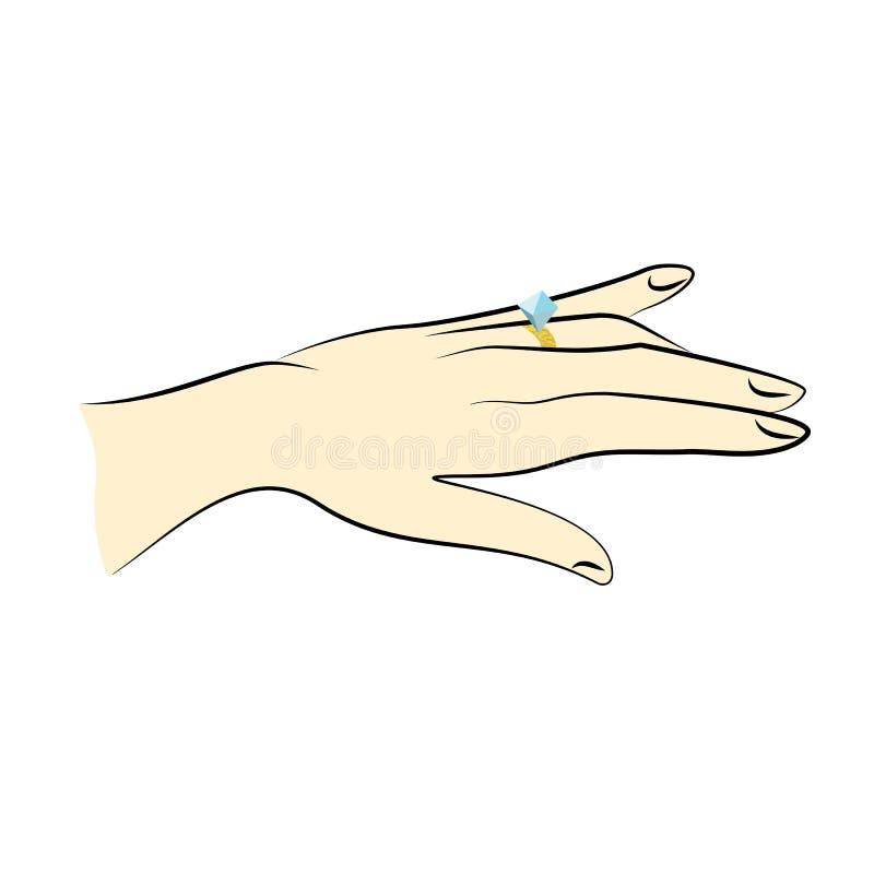 Διανυσματική εικόνα του χεριού διανυσματική απεικόνιση